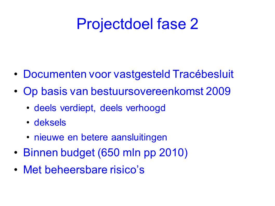 Projectdoel fase 2 Documenten voor vastgesteld Tracébesluit