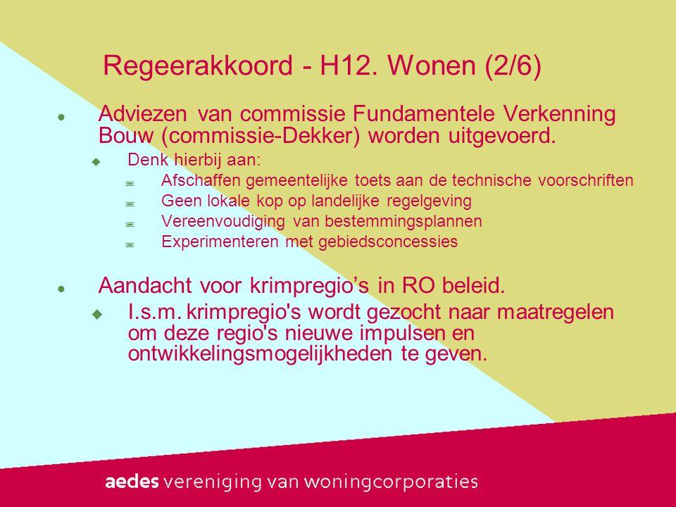 Regeerakkoord - H12. Wonen (2/6)