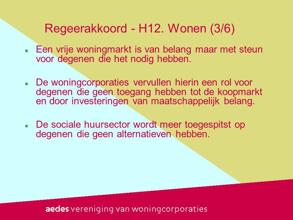 Regeerakkoord - H12. Wonen (3/6)