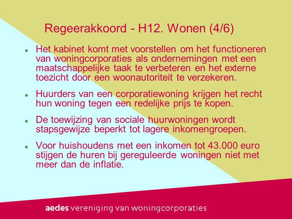 Regeerakkoord - H12. Wonen (4/6)