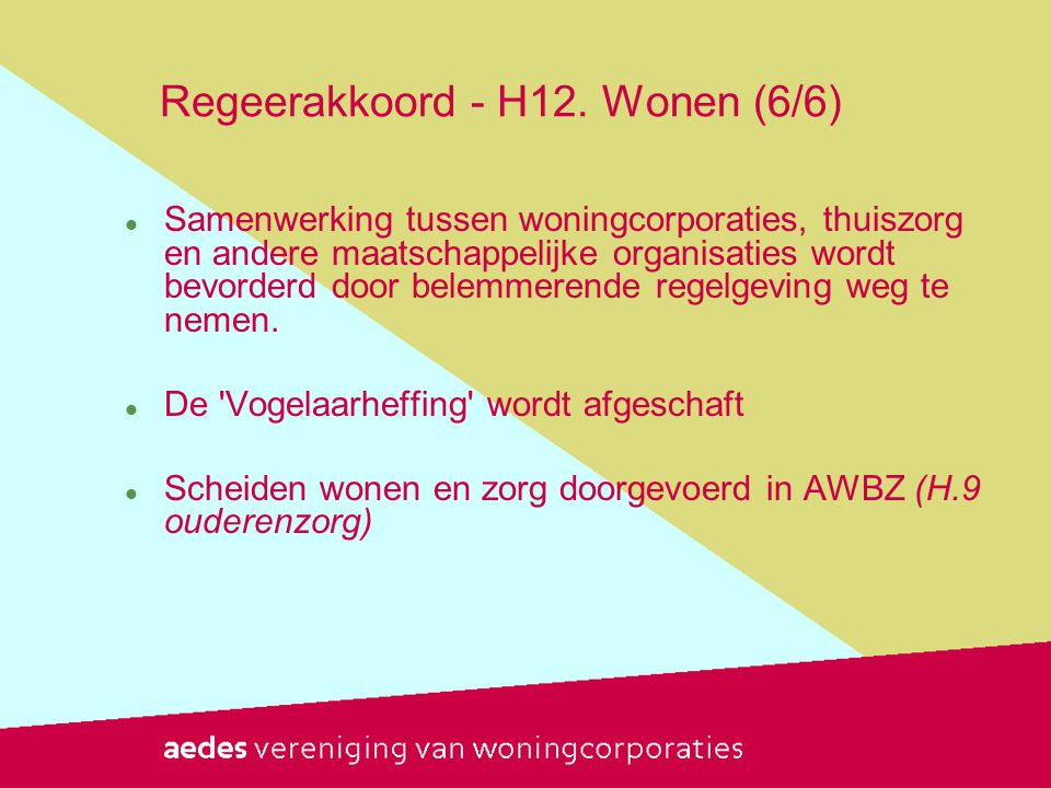 Regeerakkoord - H12. Wonen (6/6)