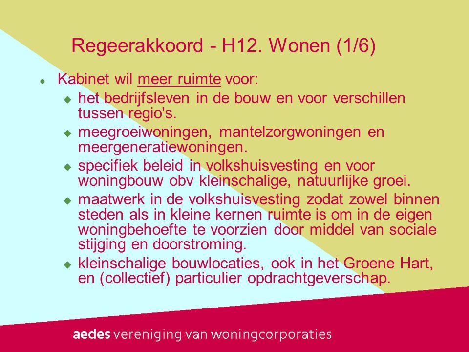 Regeerakkoord - H12. Wonen (1/6)