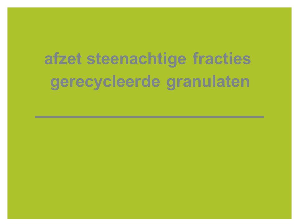 afzet steenachtige fracties gerecycleerde granulaten