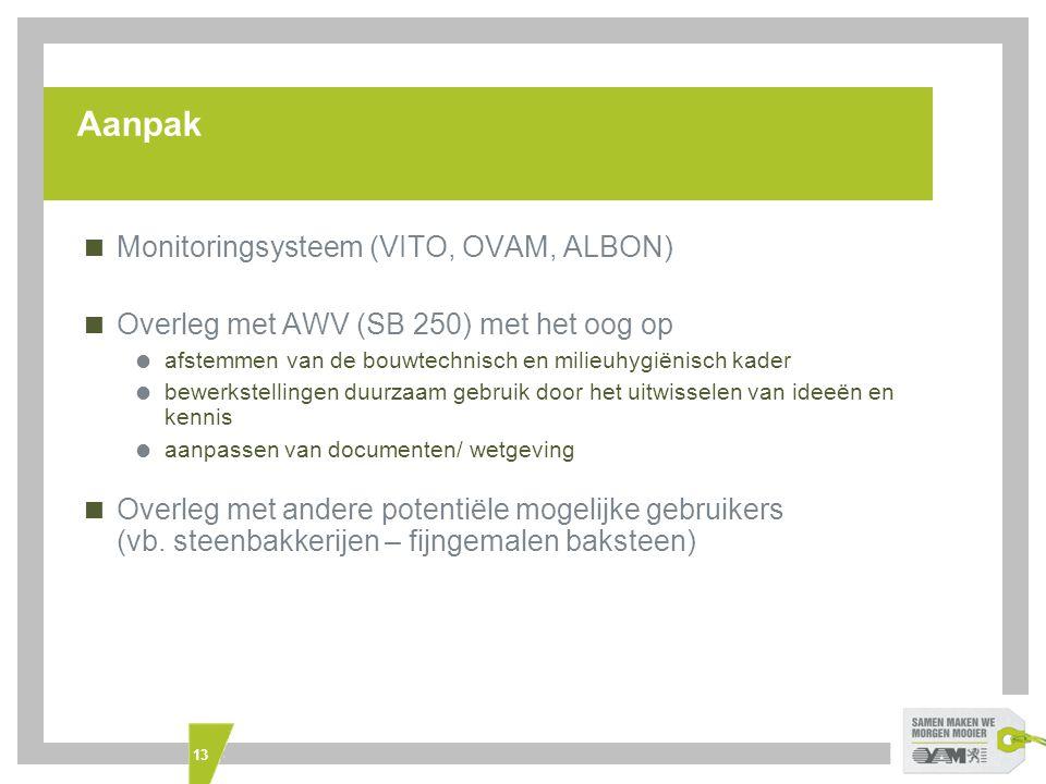 Aanpak Monitoringsysteem (VITO, OVAM, ALBON)