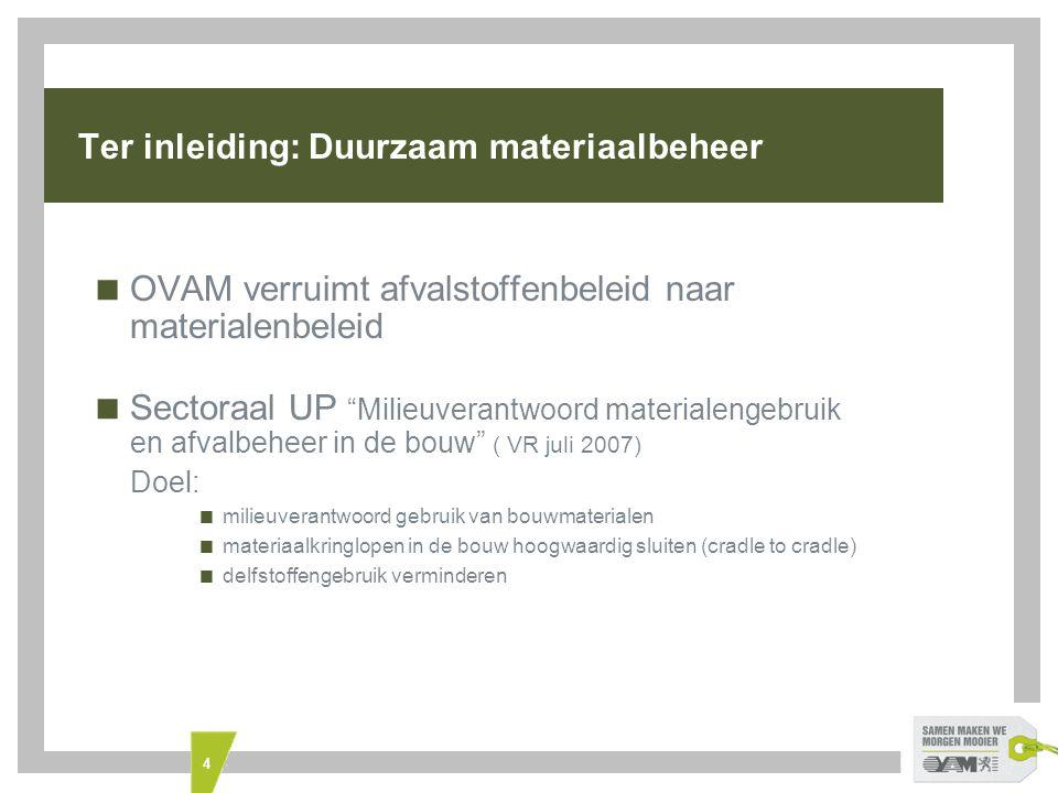 Ter inleiding: Duurzaam materiaalbeheer