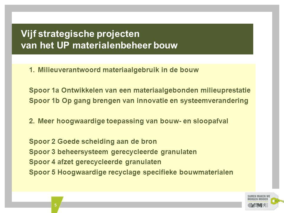 Vijf strategische projecten van het UP materialenbeheer bouw
