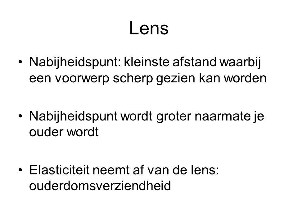 Lens Nabijheidspunt: kleinste afstand waarbij een voorwerp scherp gezien kan worden. Nabijheidspunt wordt groter naarmate je ouder wordt.