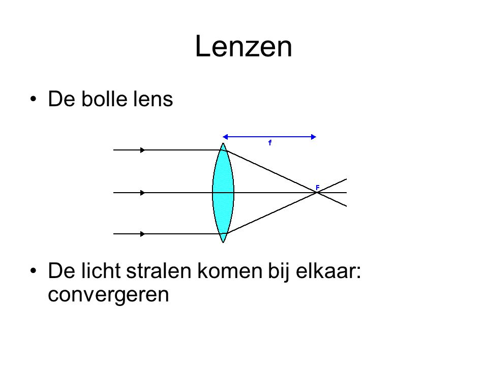 Lenzen De bolle lens De licht stralen komen bij elkaar: convergeren