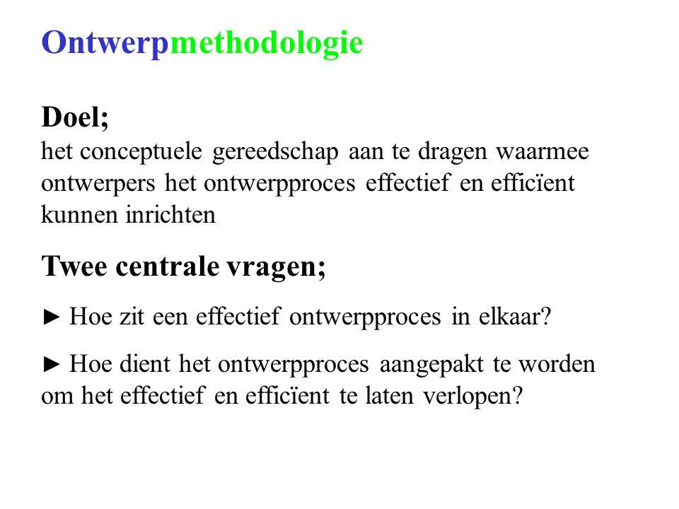 Ontwerpmethodologie Doel; Twee centrale vragen;