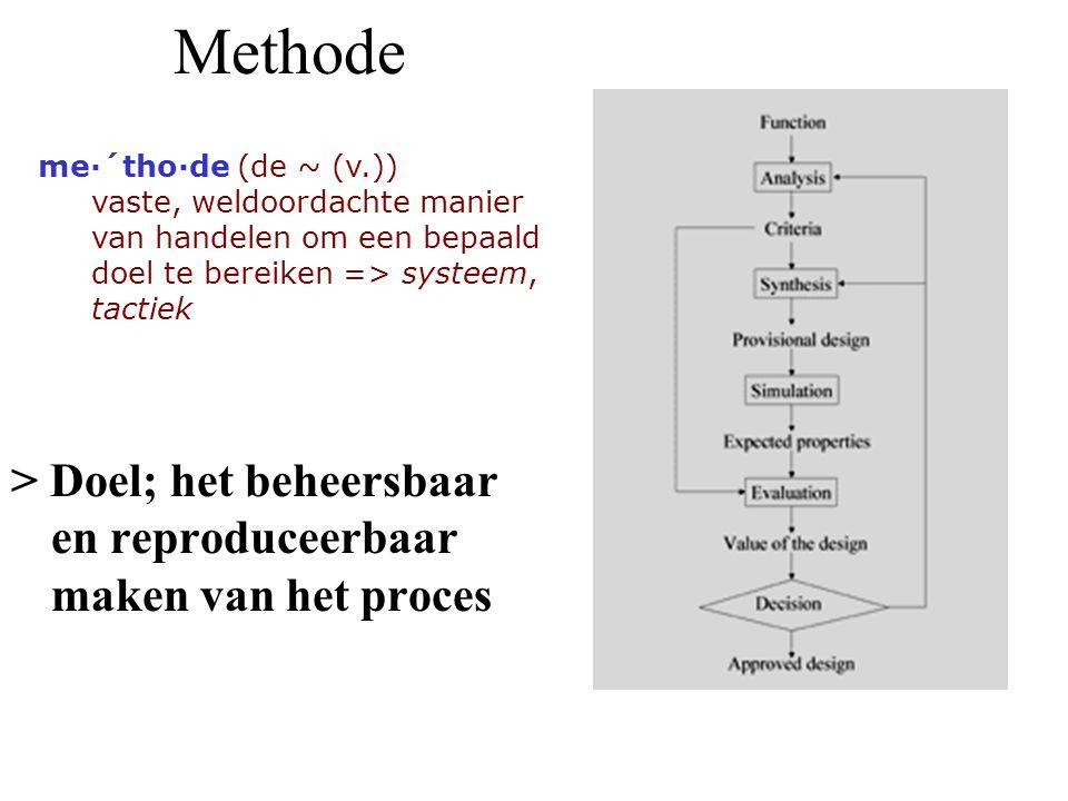 Methode me·´tho·de (de ~ (v.)) vaste, weldoordachte manier van handelen om een bepaald doel te bereiken => systeem, tactiek.