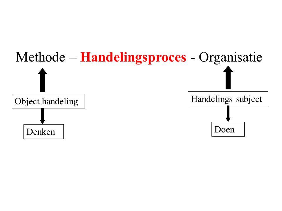 Methode – Handelingsproces - Organisatie