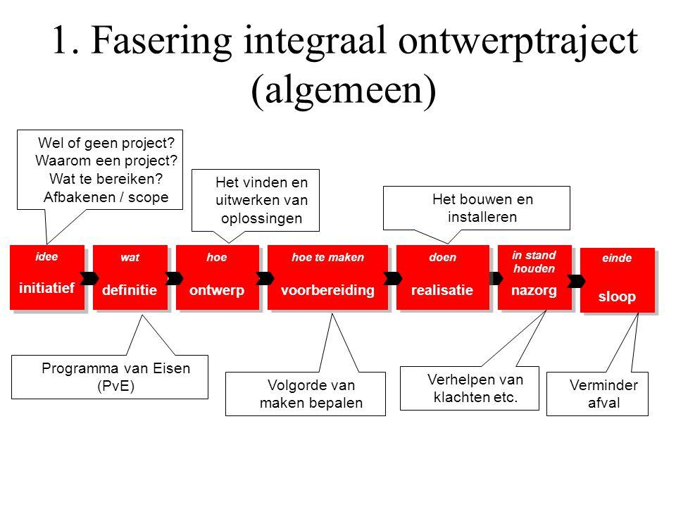 1. Fasering integraal ontwerptraject (algemeen)