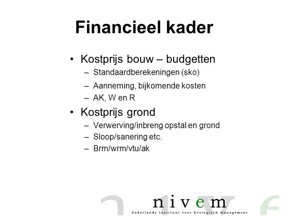 Financieel kader Kostprijs bouw – budgetten Kostprijs grond