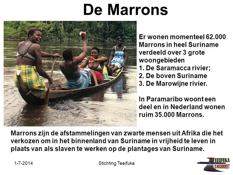 De Marrons