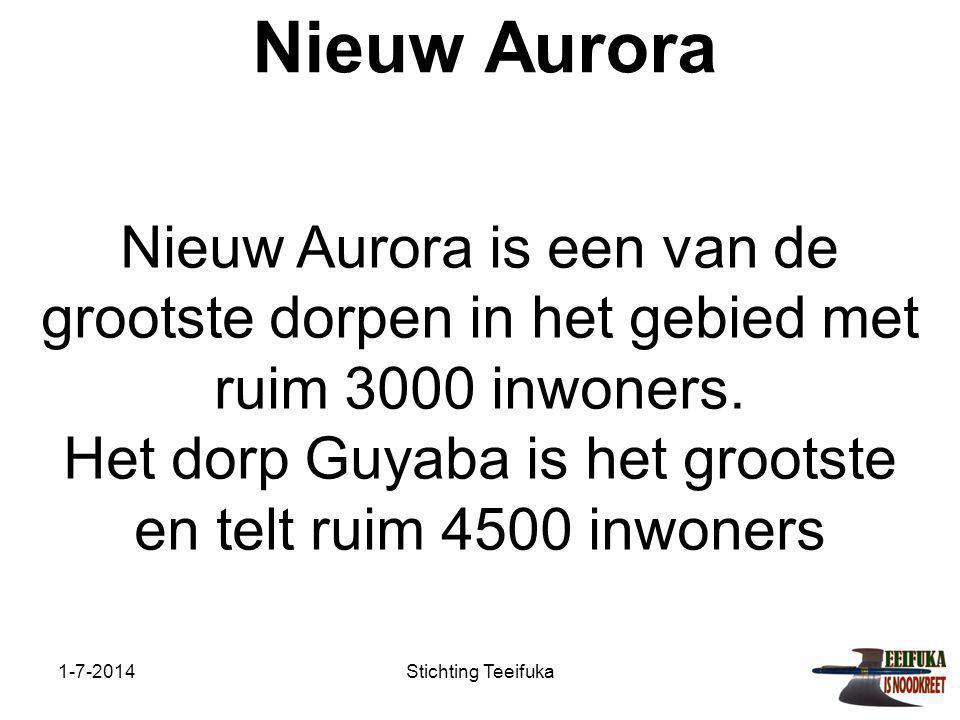 Nieuw Aurora