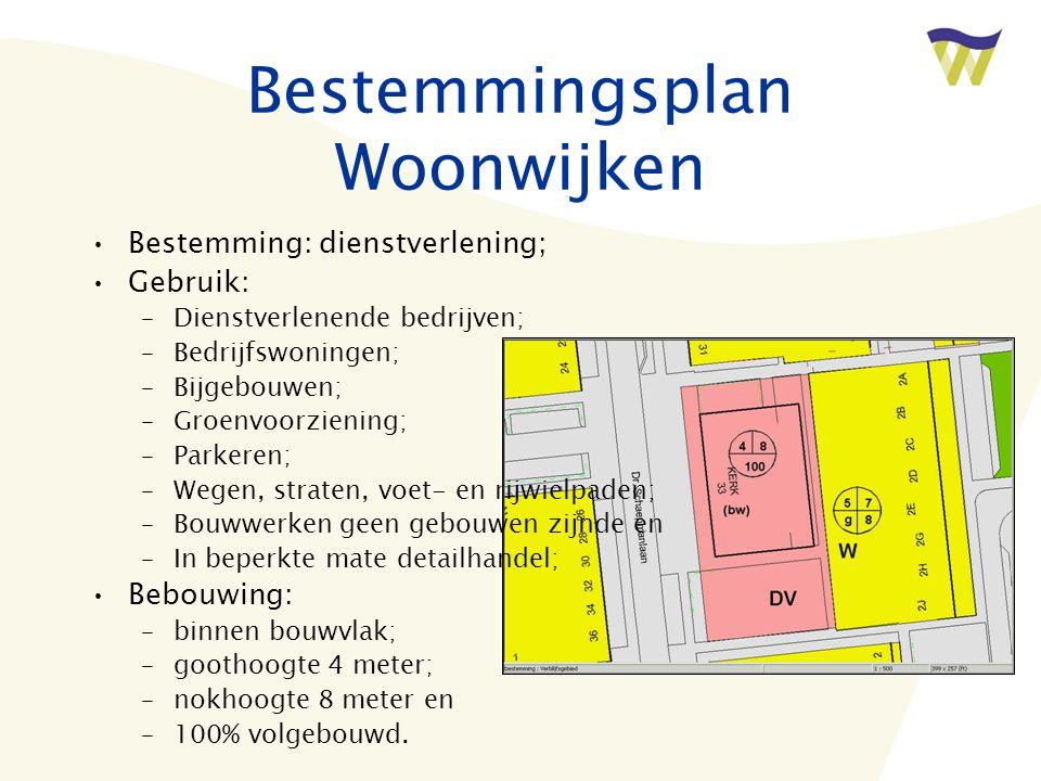 Bestemmingsplan Woonwijken