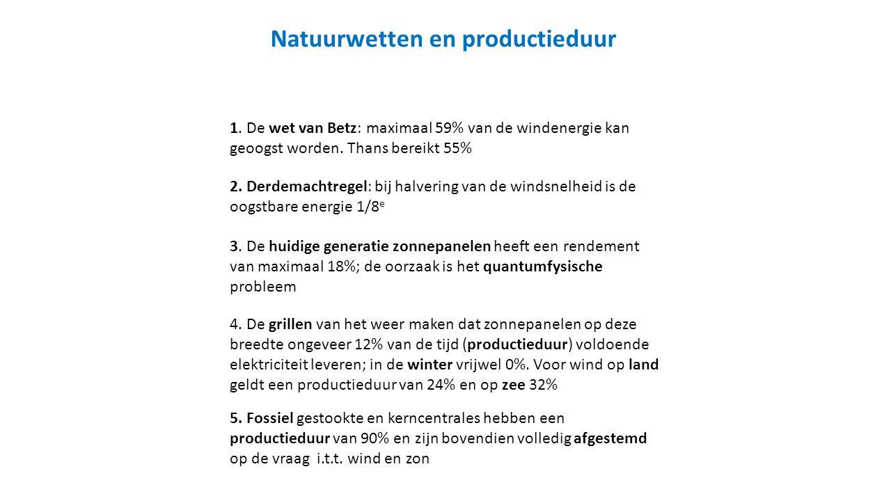 Natuurwetten en productieduur