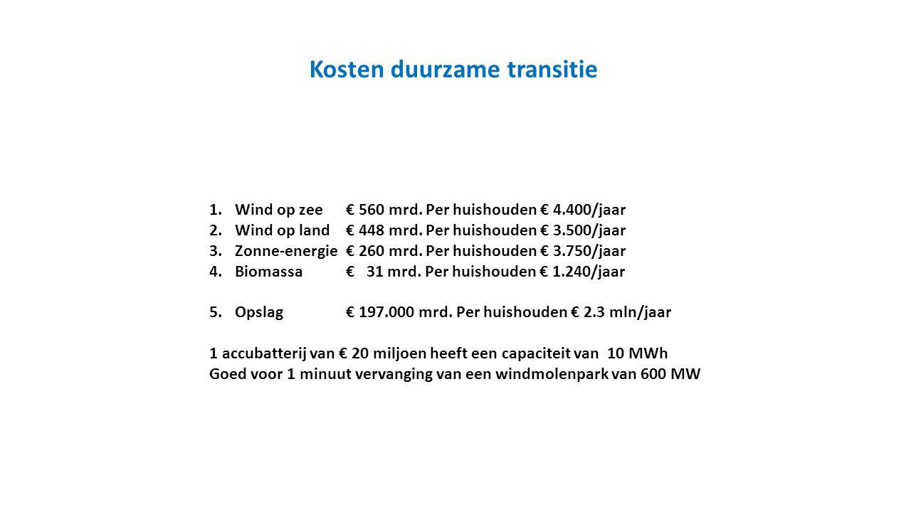 Kosten duurzame transitie