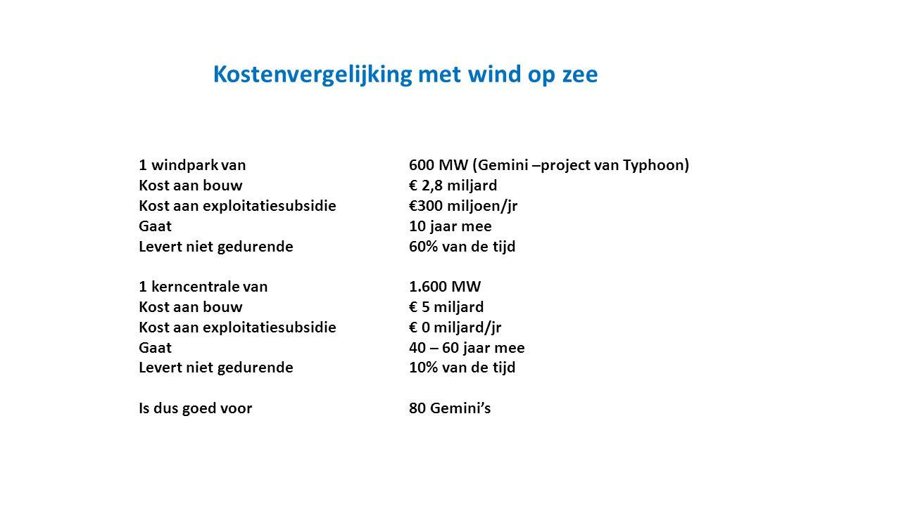 Kostenvergelijking met wind op zee