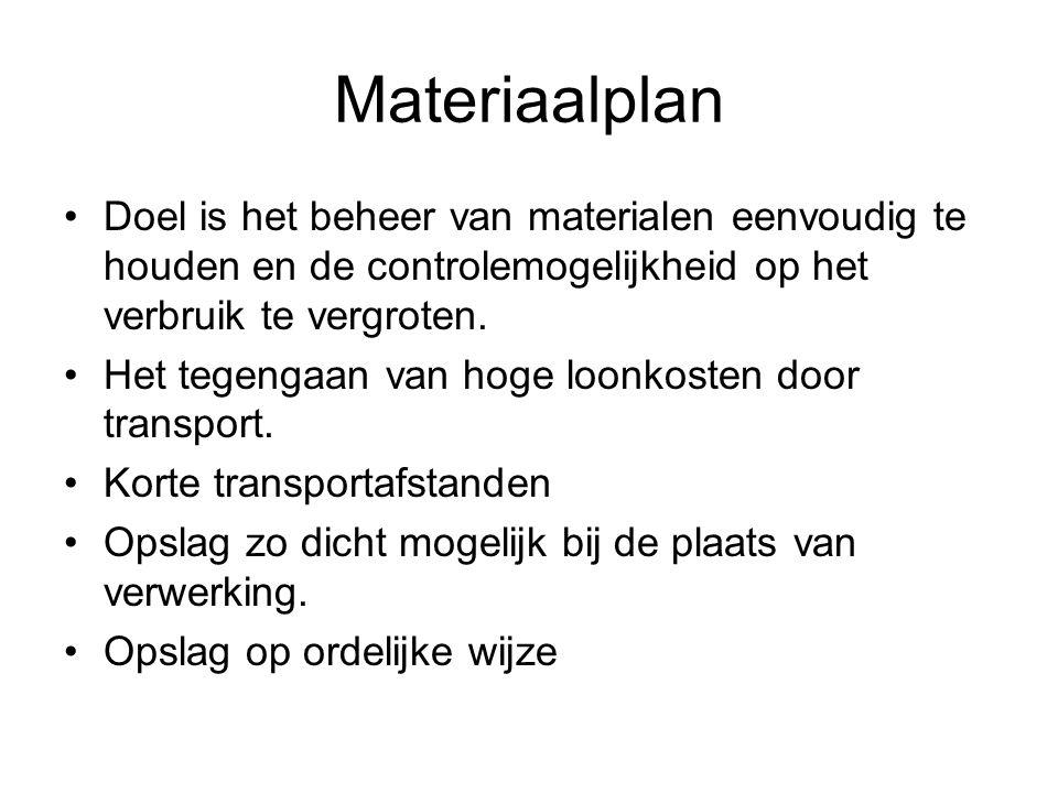 Materiaalplan Doel is het beheer van materialen eenvoudig te houden en de controlemogelijkheid op het verbruik te vergroten.
