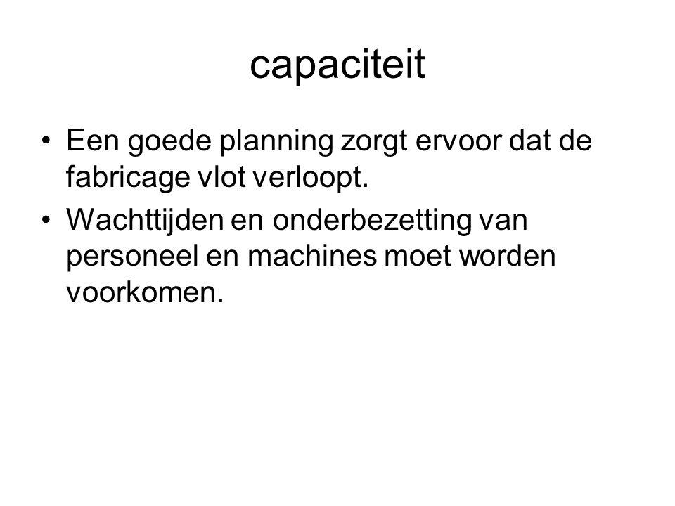 capaciteit Een goede planning zorgt ervoor dat de fabricage vlot verloopt.