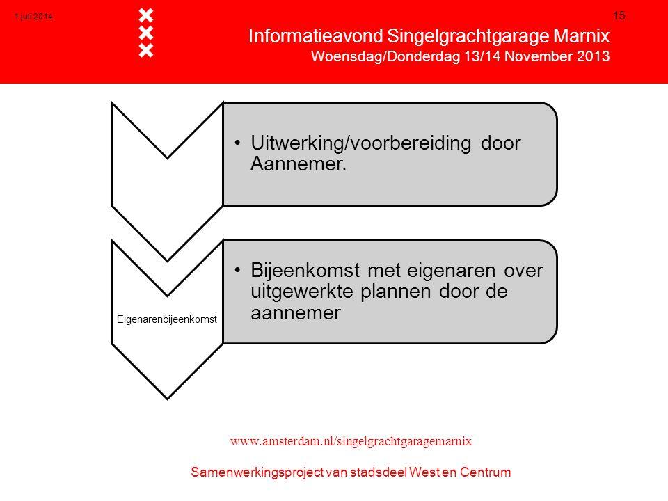 Informatieavond Singelgrachtgarage Marnix