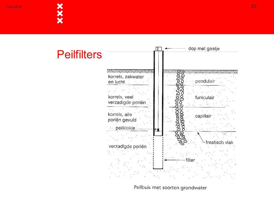 3 april 2017 Peilfilters
