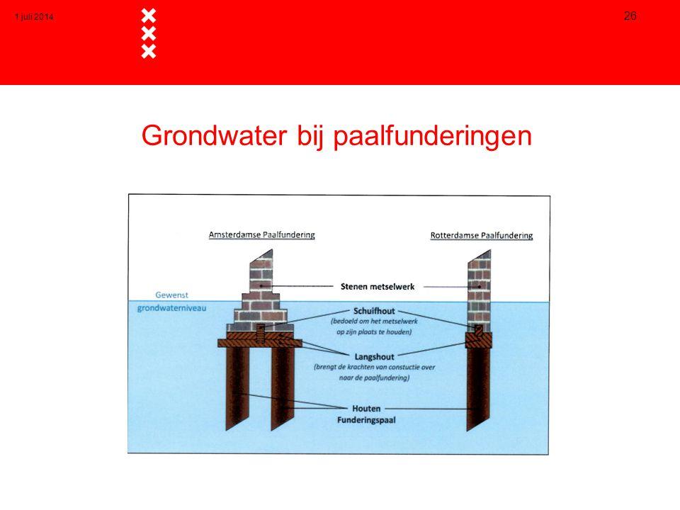 Grondwater bij paalfunderingen