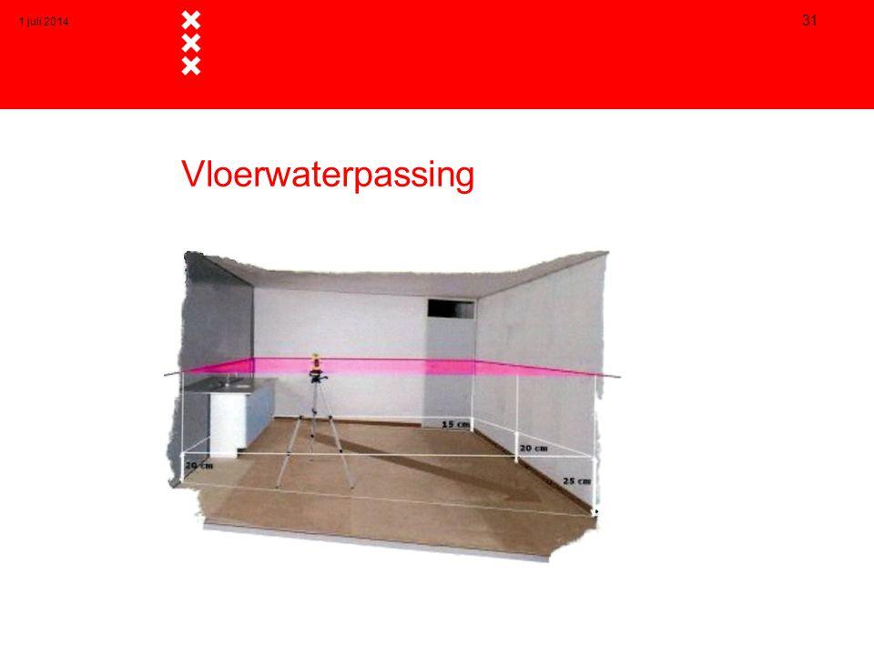 3 april 2017 Vloerwaterpassing