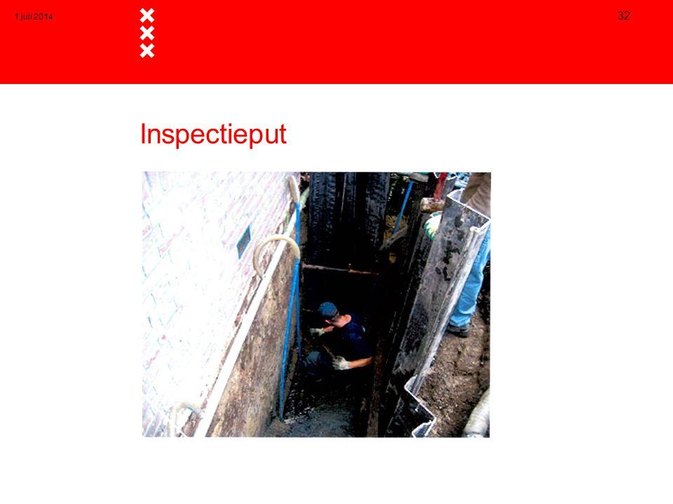 3 april 2017 Inspectieput