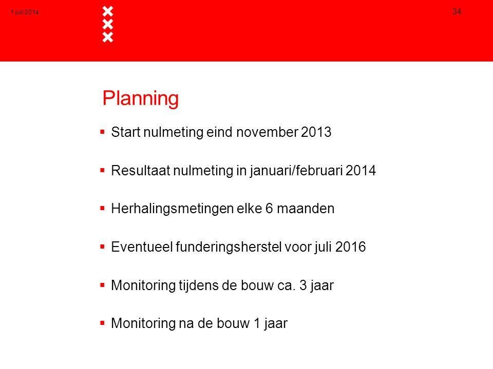 Planning Start nulmeting eind november 2013