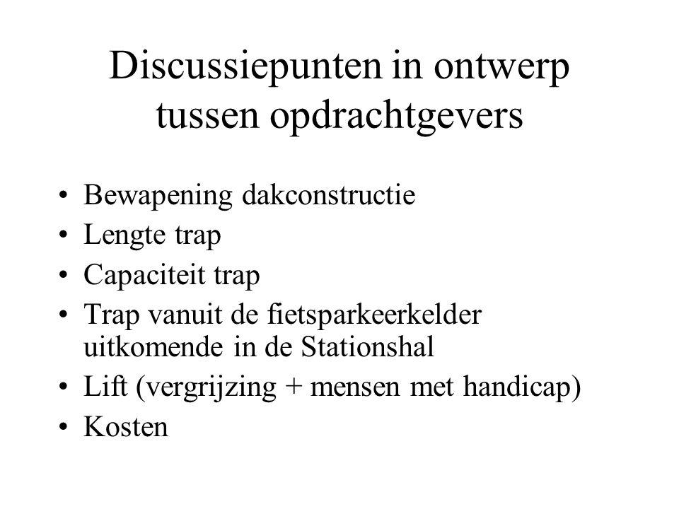 Discussiepunten in ontwerp tussen opdrachtgevers