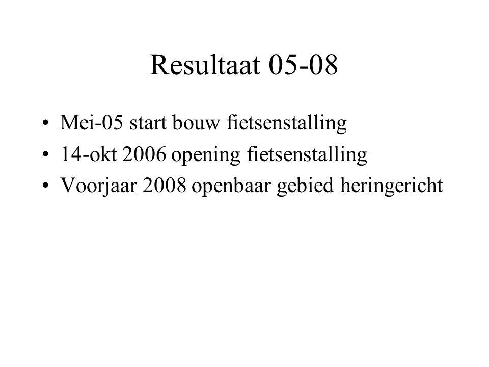 Resultaat 05-08 Mei-05 start bouw fietsenstalling