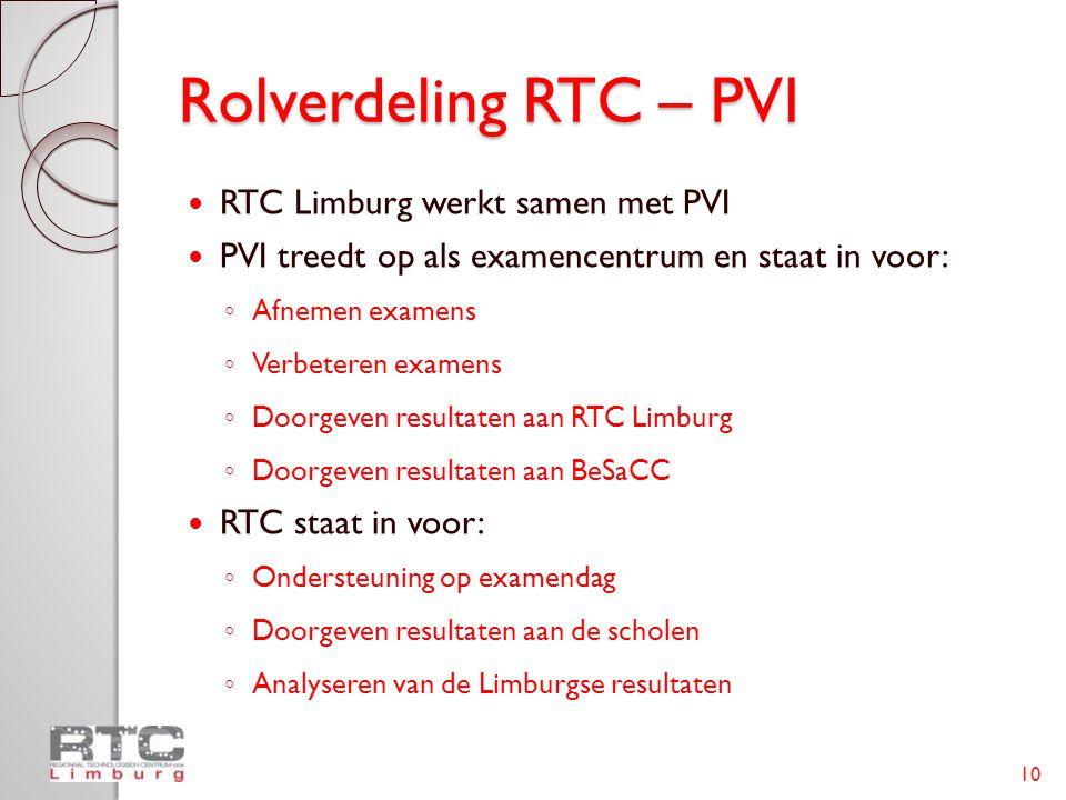 Rolverdeling RTC – PVI RTC Limburg werkt samen met PVI