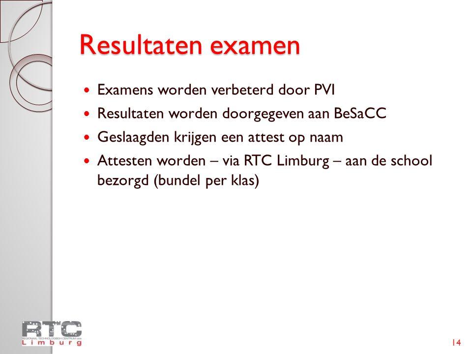 Resultaten examen Examens worden verbeterd door PVI