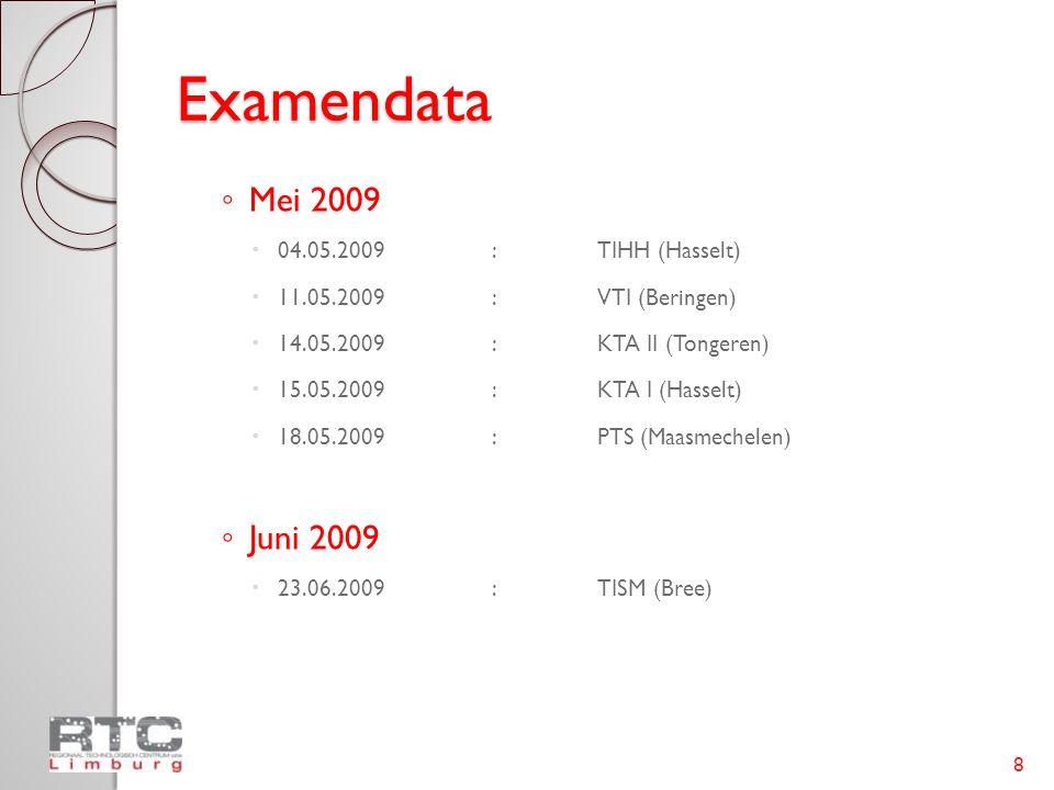 Examendata Mei 2009 Juni 2009 04.05.2009 : TIHH (Hasselt)
