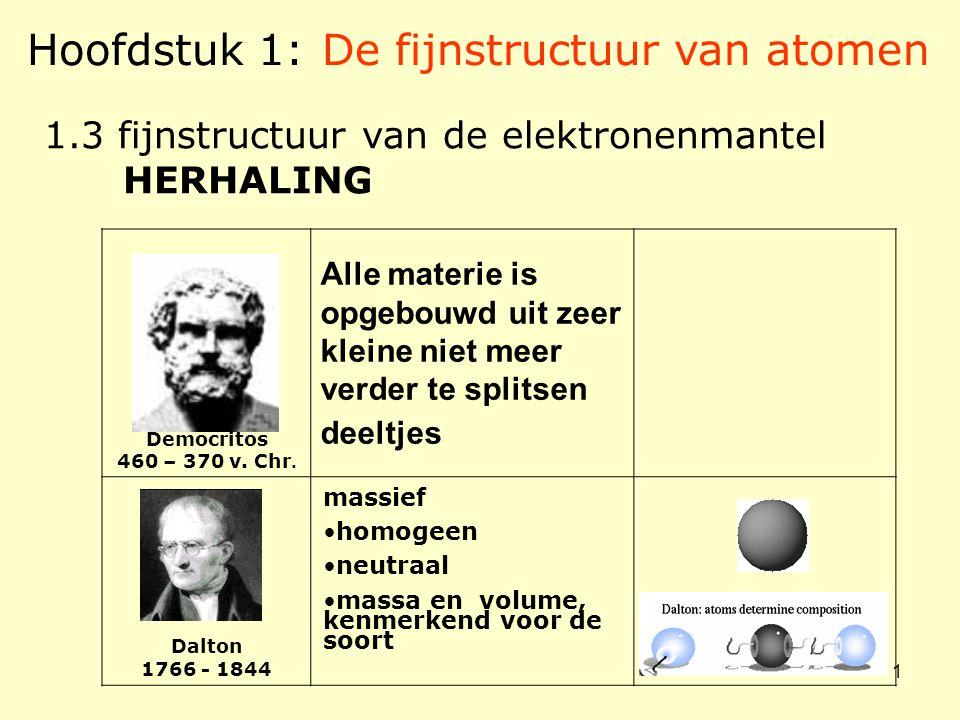 Hoofdstuk 1: De fijnstructuur van atomen
