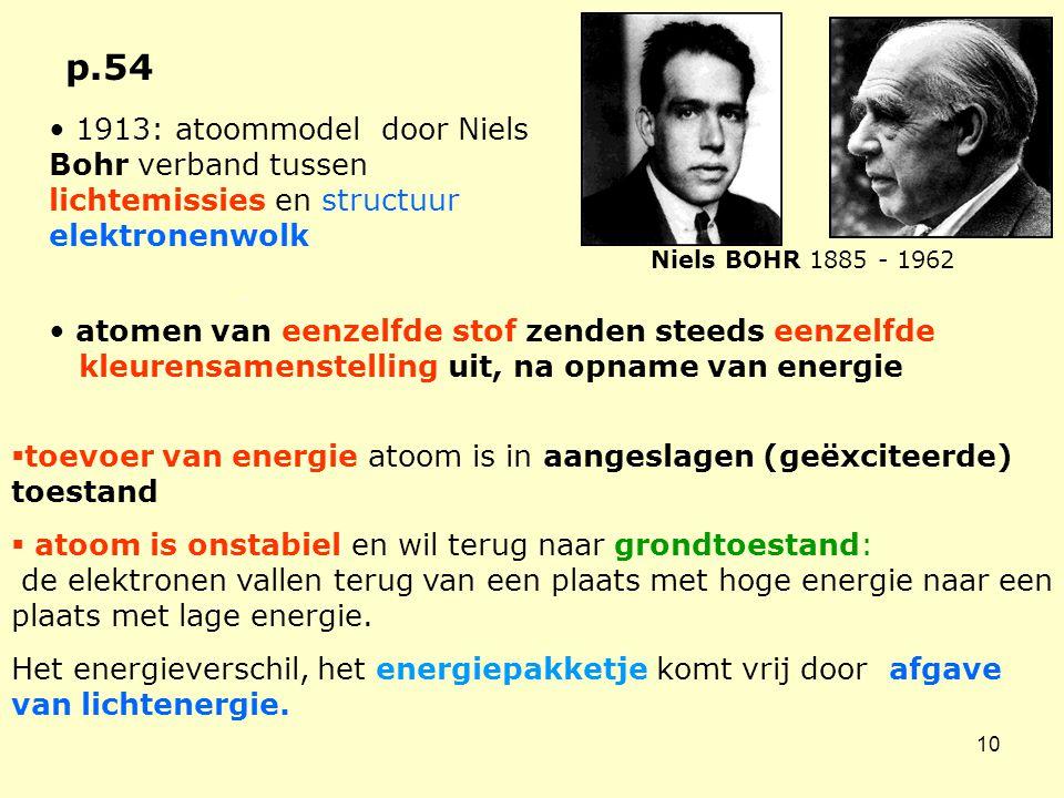 Niels BOHR 1885 - 1962 p.54. 1913: atoommodel door Niels Bohr verband tussen lichtemissies en structuur elektronenwolk.
