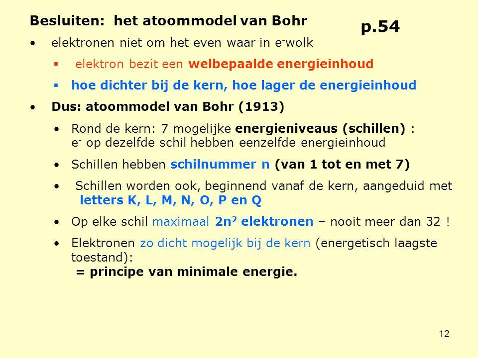 p.54 Besluiten: het atoommodel van Bohr