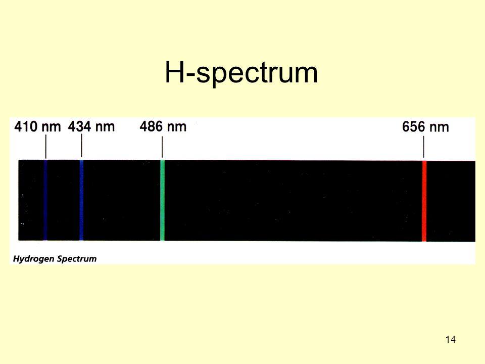 H-spectrum