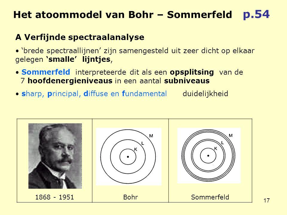 Het atoommodel van Bohr – Sommerfeld p.54
