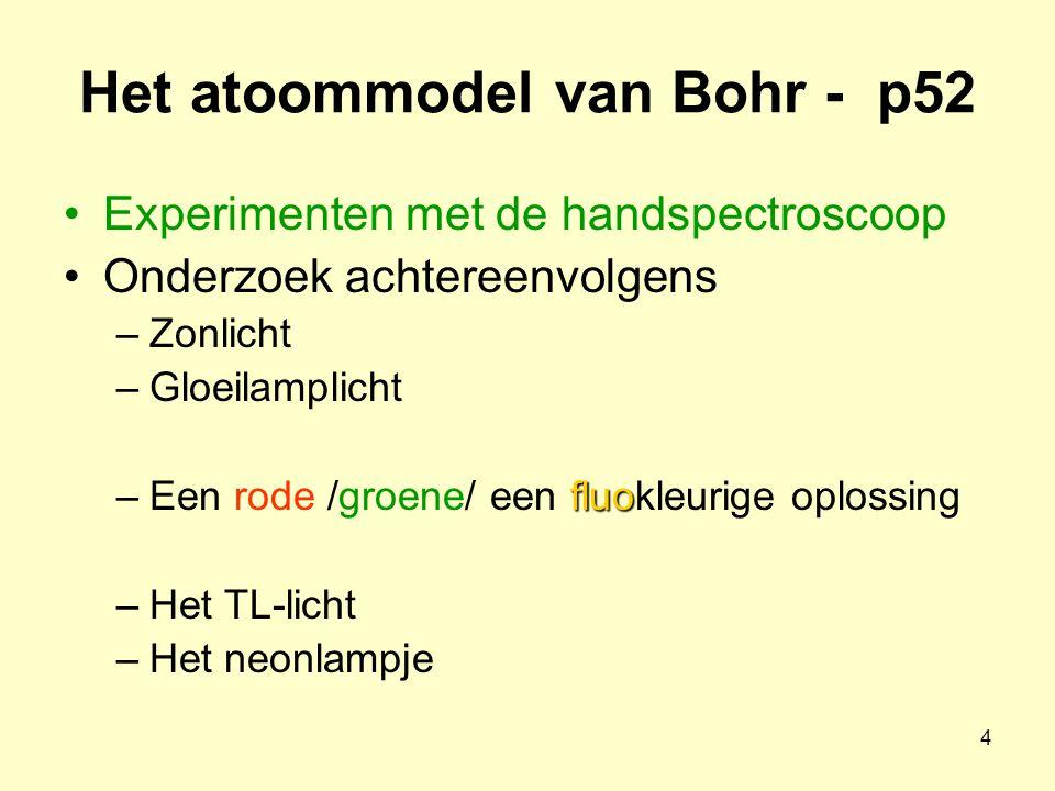Het atoommodel van Bohr - p52