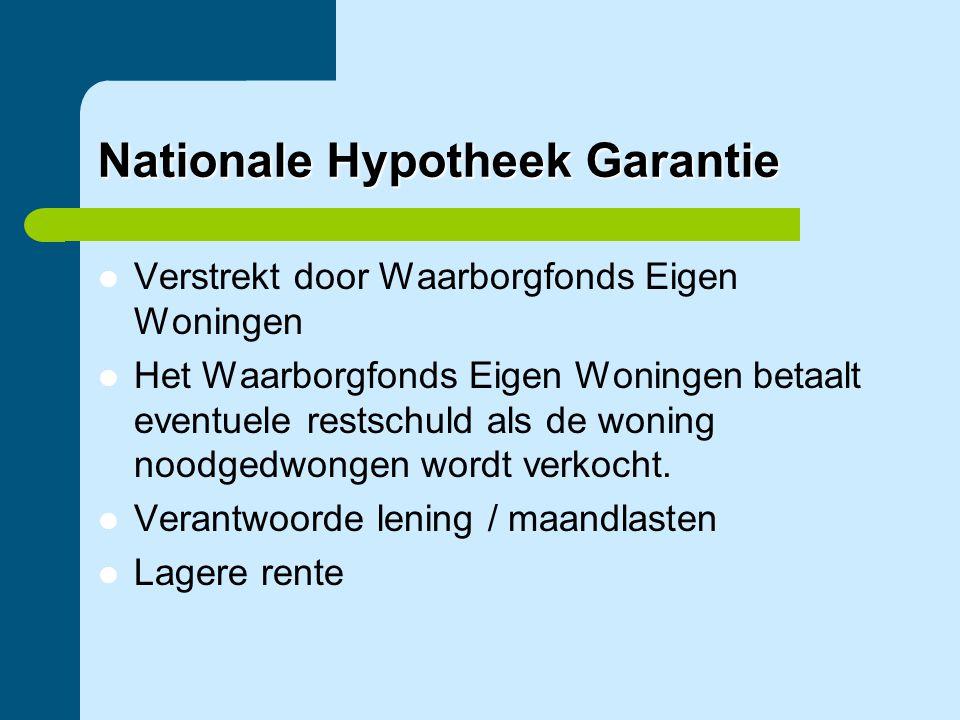 Nationale Hypotheek Garantie