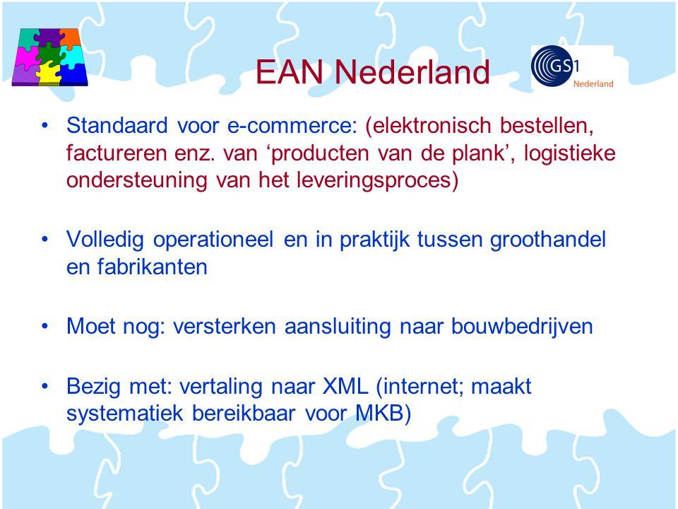 EAN Nederland