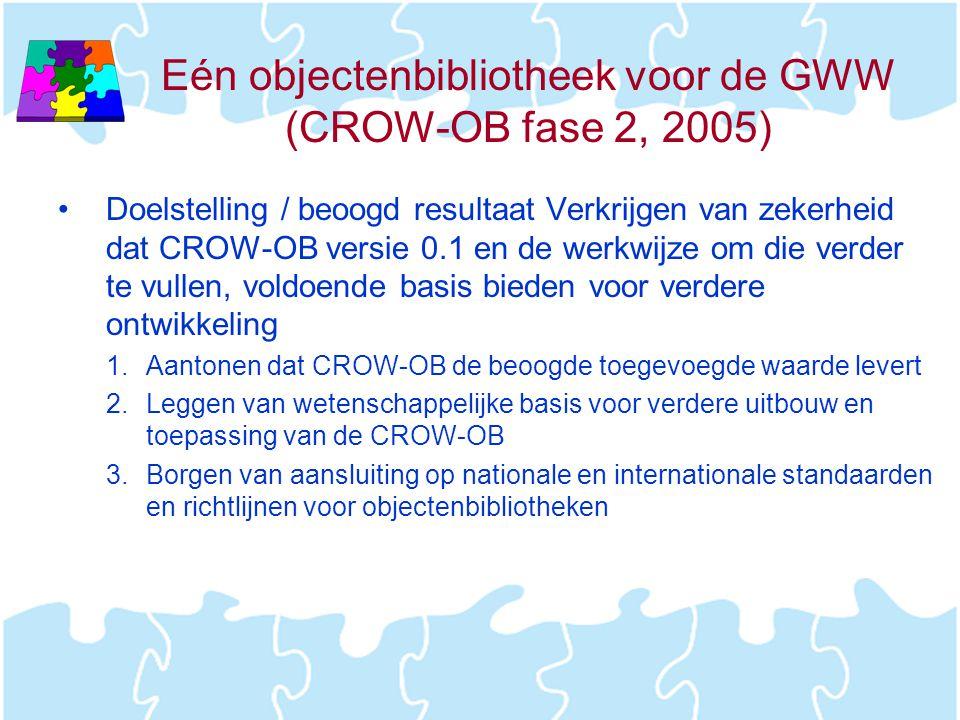 Eén objectenbibliotheek voor de GWW (CROW-OB fase 2, 2005)