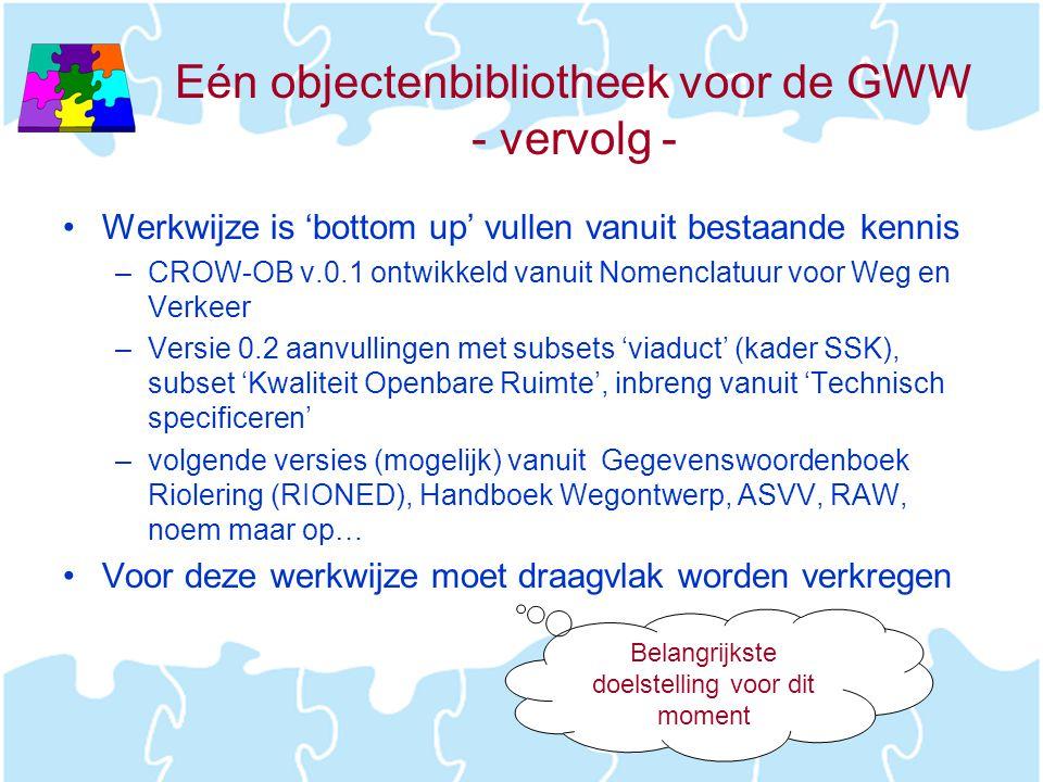 Eén objectenbibliotheek voor de GWW - vervolg -