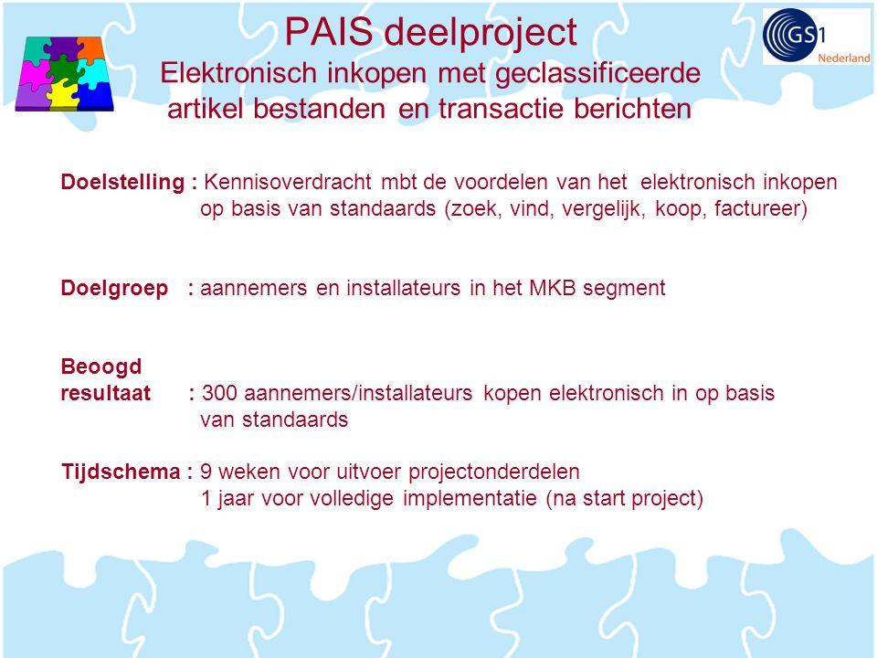 PAIS deelproject Elektronisch inkopen met geclassificeerde artikel bestanden en transactie berichten