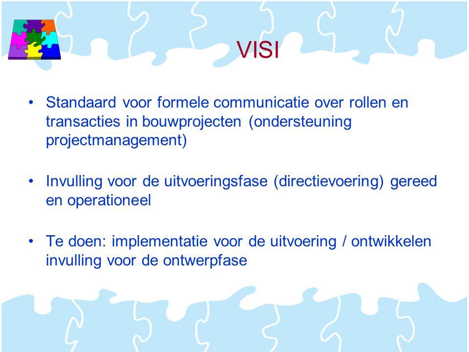 VISI Standaard voor formele communicatie over rollen en transacties in bouwprojecten (ondersteuning projectmanagement)