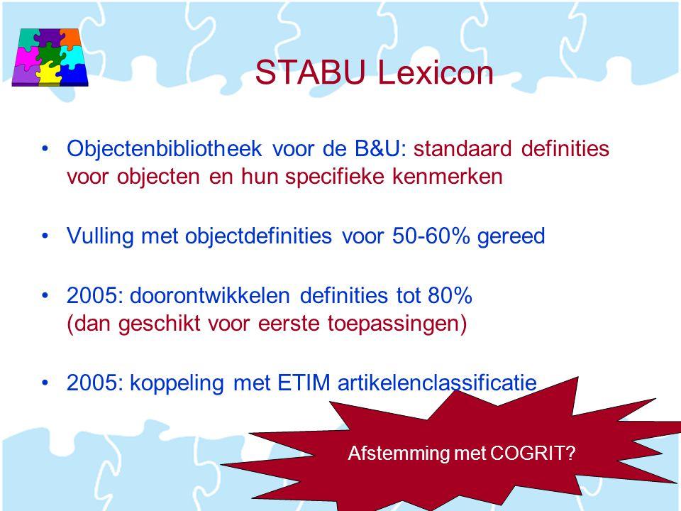 STABU Lexicon Objectenbibliotheek voor de B&U: standaard definities voor objecten en hun specifieke kenmerken.