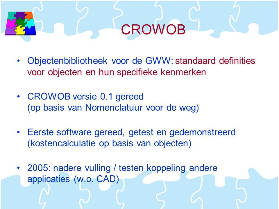 CROWOB Objectenbibliotheek voor de GWW: standaard definities voor objecten en hun specifieke kenmerken.